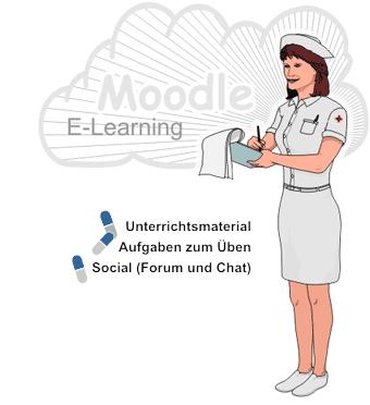 Moodle SRH Krankenhaus Oberndorf